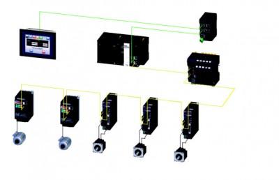 Tecno Elettra controllo remoto automazione